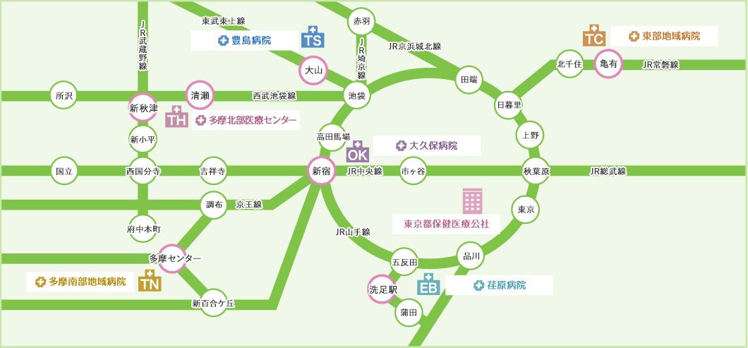 東京都保健医療公社6病院